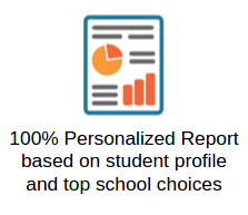 Personalized Report