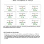 Top Schools by Major